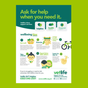 Vetlife Wellbeing poster