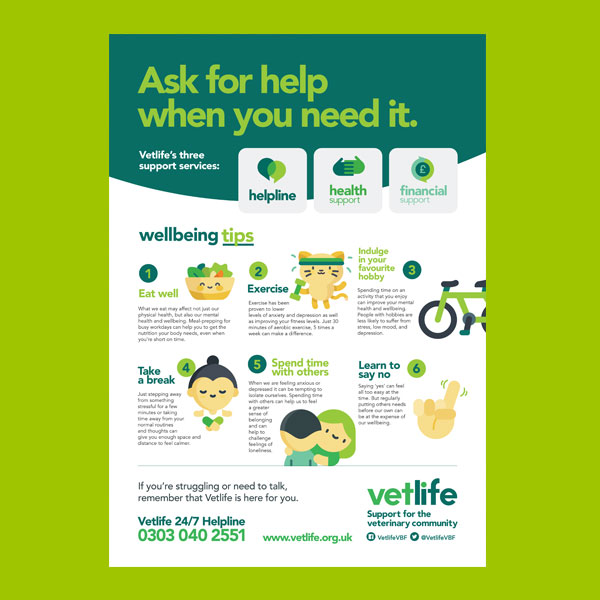 Vetlife Wellbeing poster